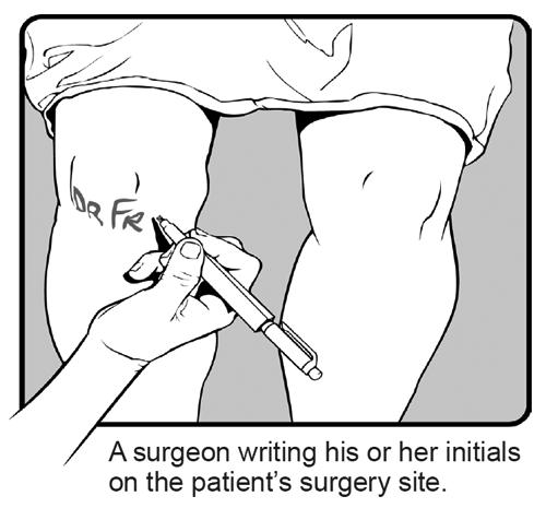 Surgeon Marking